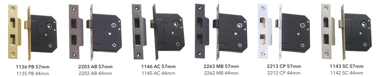 This Style Of Lock Is Predominately Used For Bathroom And Toilet Doors