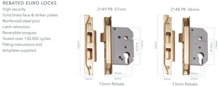 CLICK FOR A LARGER IMAGE  sc 1 st  Pales in Style & Lever Door Handles